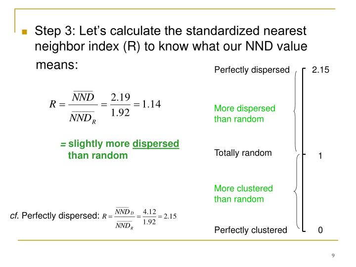 Step 3: Let's calculate the standardized nearest neighbor index (R) to know what our NND value