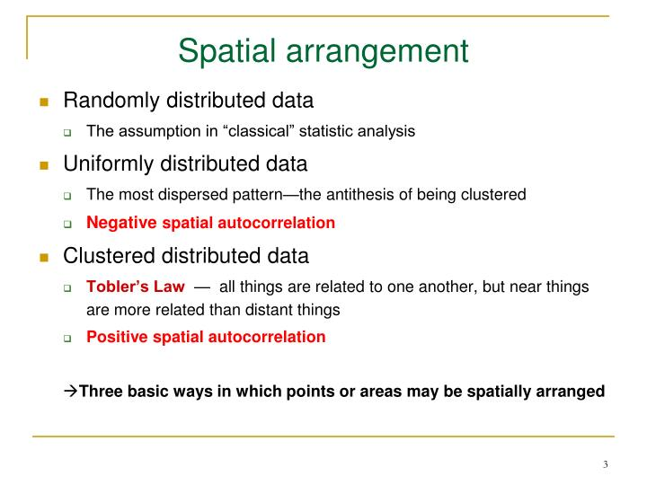 Spatial arrangement