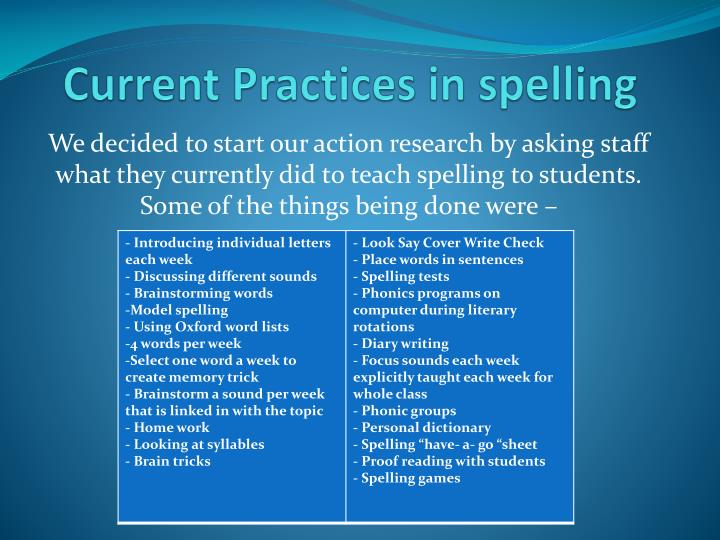 Current Practices in spelling