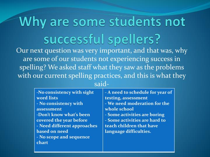 Why are some students not successful spellers?