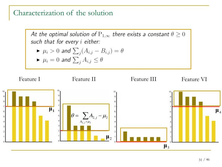Characterization of the solution