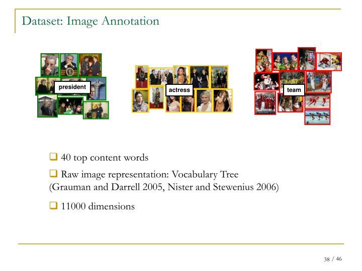 Dataset: Image Annotation