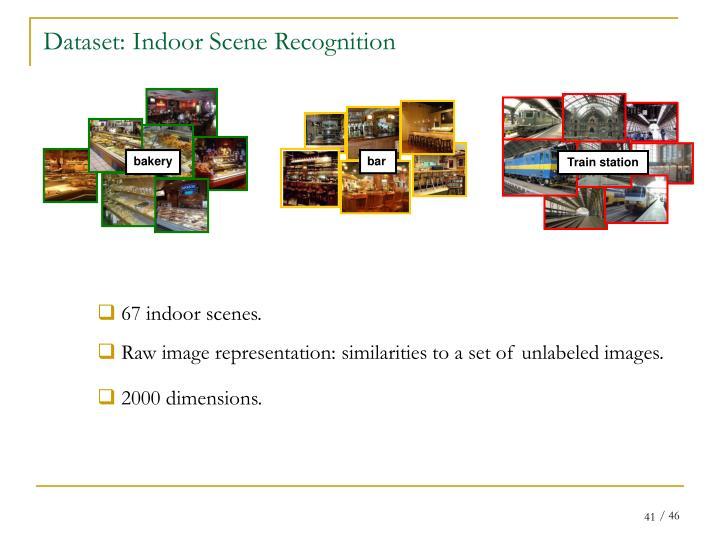Dataset: Indoor Scene Recognition