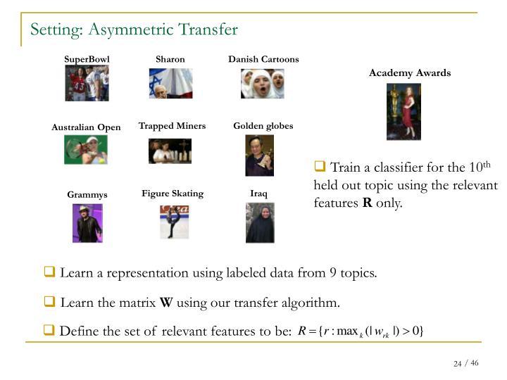 Setting: Asymmetric Transfer