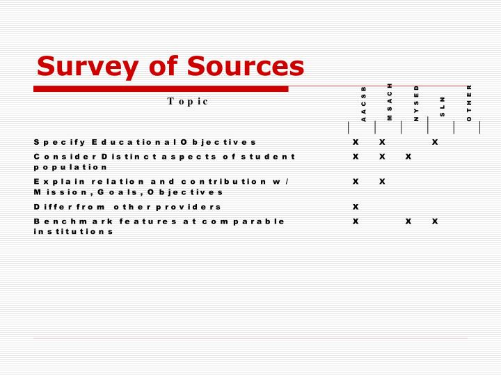 Survey of Sources