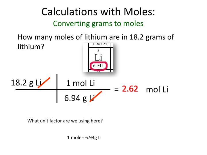 how to go from grams to moles in chemistry