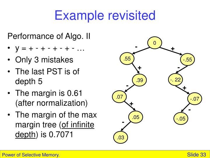 Performance of Algo. II