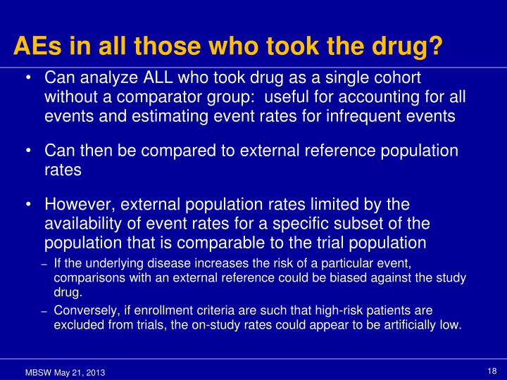 AEs in all those who took the drug?