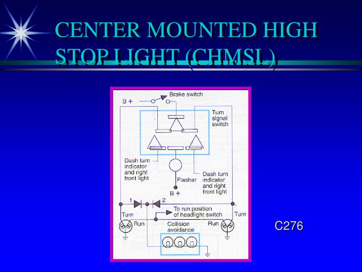 CENTER MOUNTED HIGH                   STOP LIGHT (CHMSL)