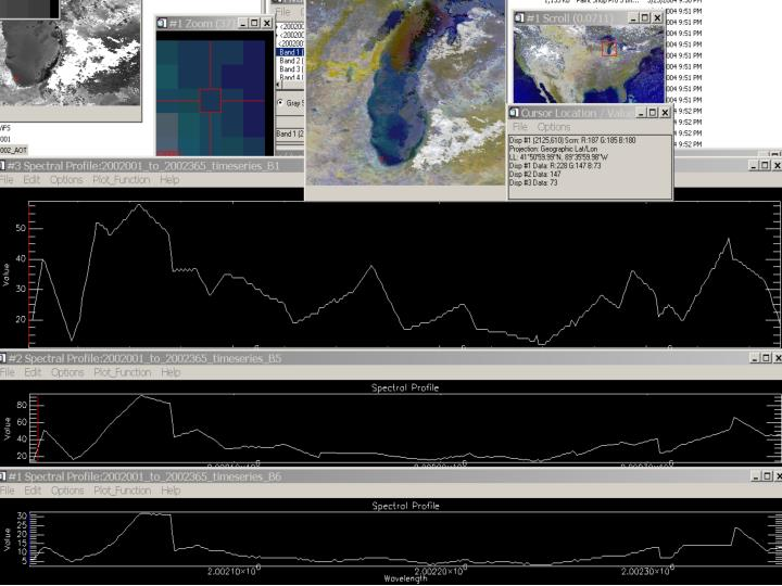 Spectral Profile of Lake Michigan pt.6 Used Gaussian to enhance Contrast of Lake