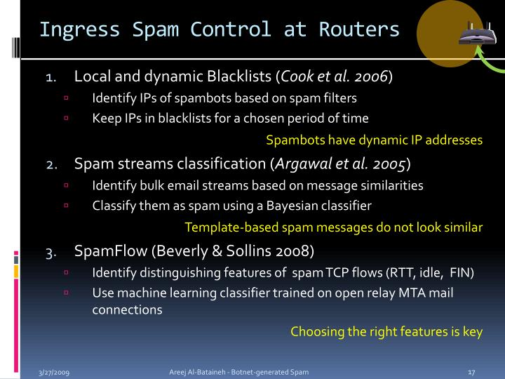Ingress Spam Control at Routers