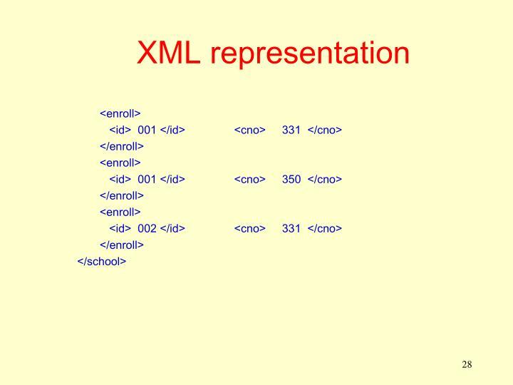 XML representation