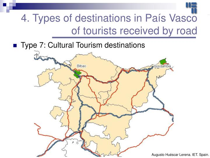 4. Types of destinations in País Vasco of tourists received by road