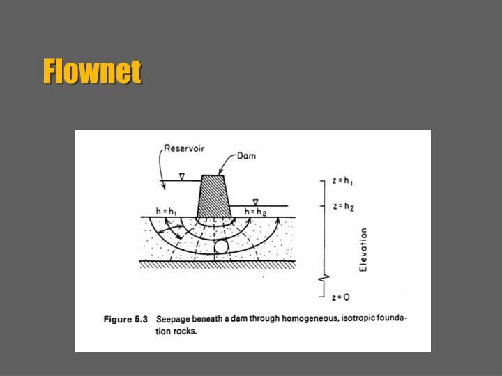 Flownet
