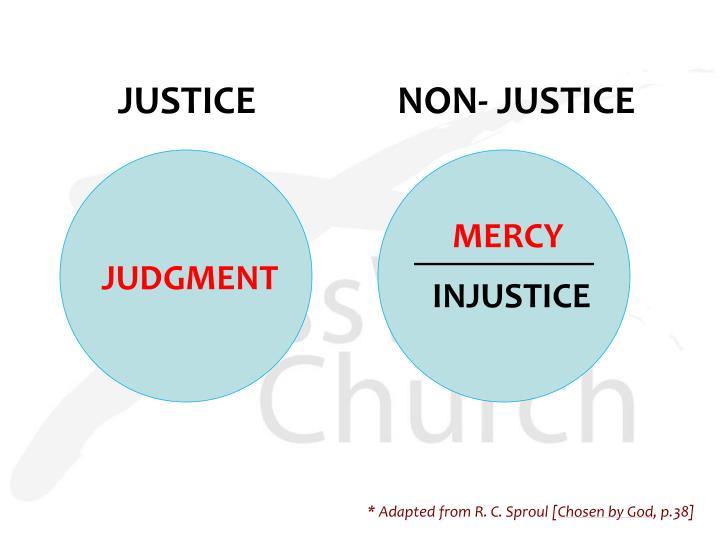 JUSTICENON- JUSTICE