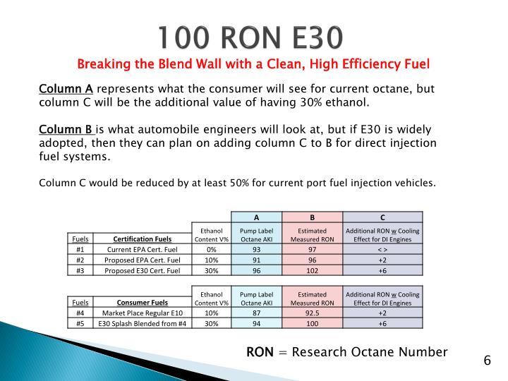 100 RON E30