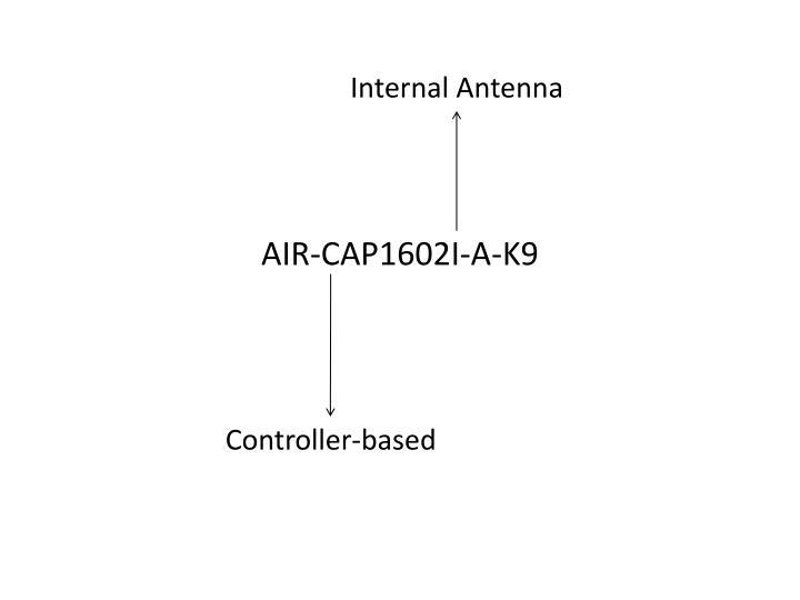 Internal Antenna