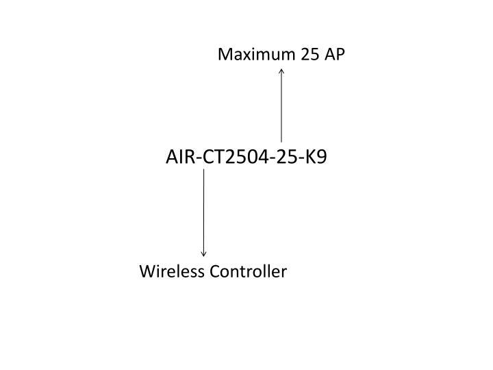 Maximum 25 AP
