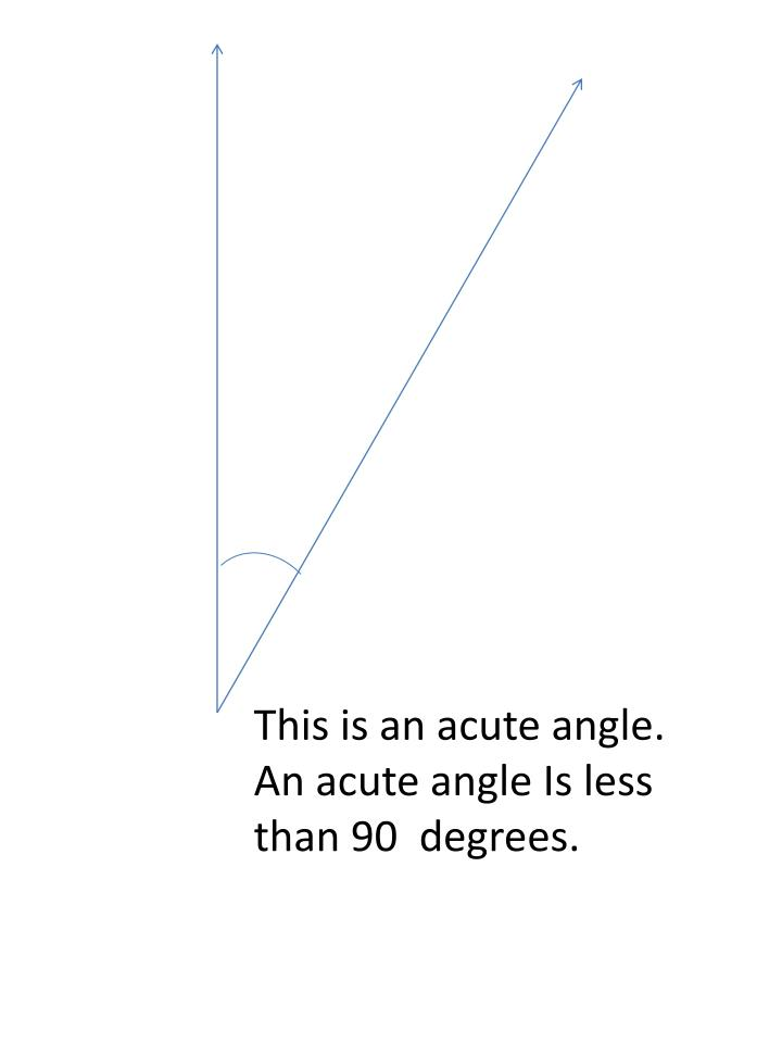 This is an acute angle. An acute angle Is less than 90  degrees.
