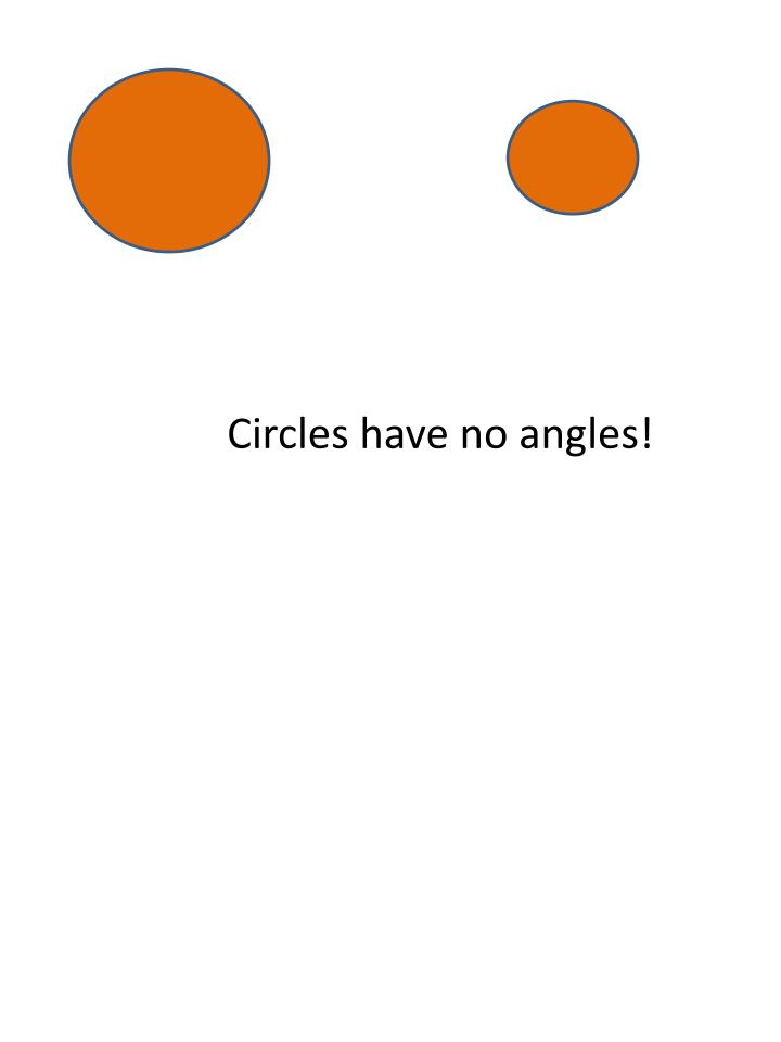 Circles have no angles!