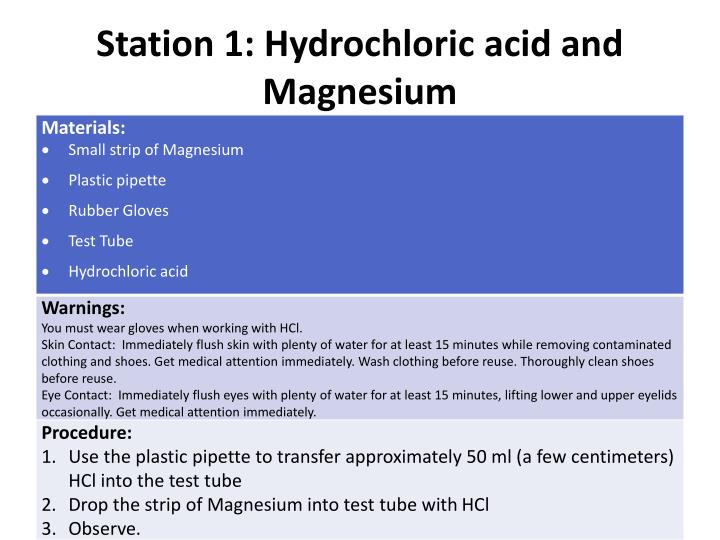 Station 1: Hydrochloric acid and Magnesium