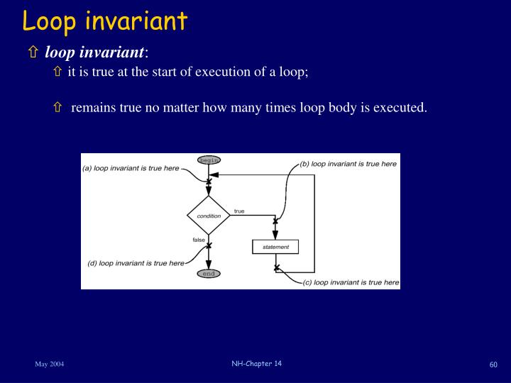 Loop invariant