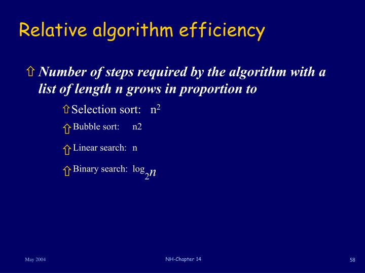 Relative algorithm efficiency