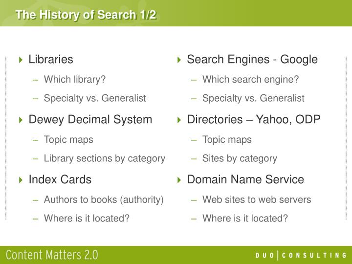 The History of Search 1/2