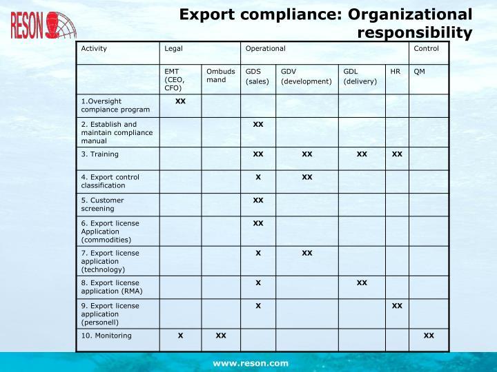 Export compliance: Organizational responsibility