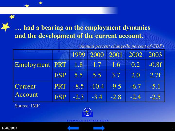 … had a bearing on the employment dynamics and the development of the current account.
