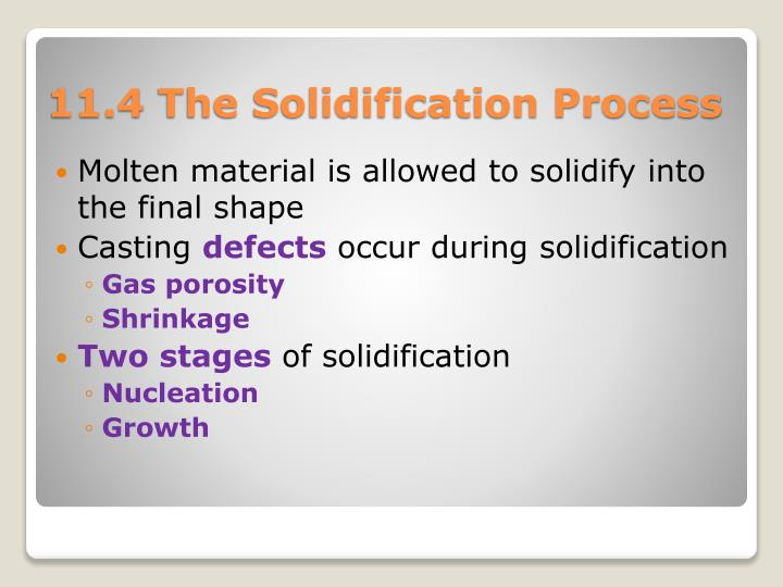 Molten material is allowed to solidify into the final shape
