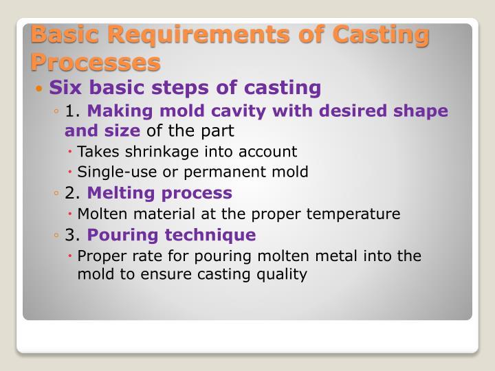 Six basic steps of casting