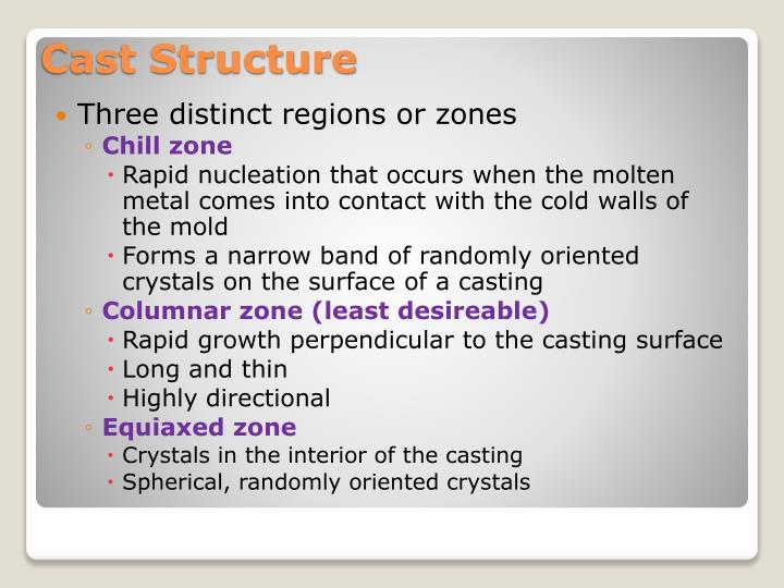 Three distinct regions or zones