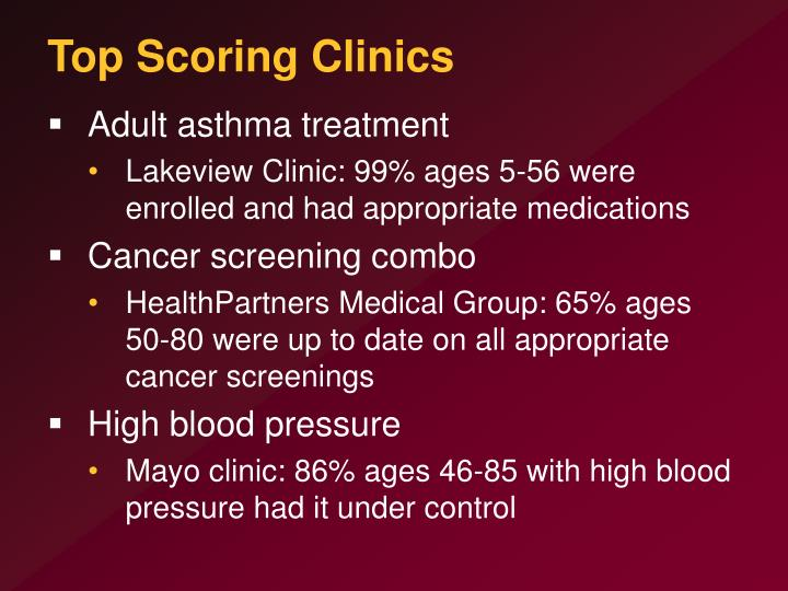 Top Scoring Clinics