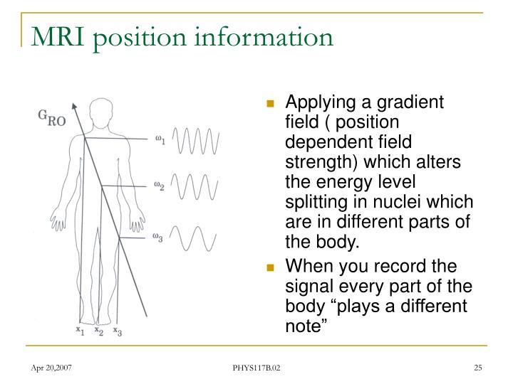 MRI position information