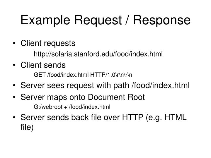 Example Request / Response