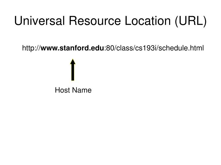 Universal Resource Location (URL)