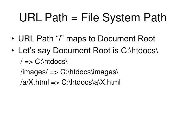 URL Path = File System Path