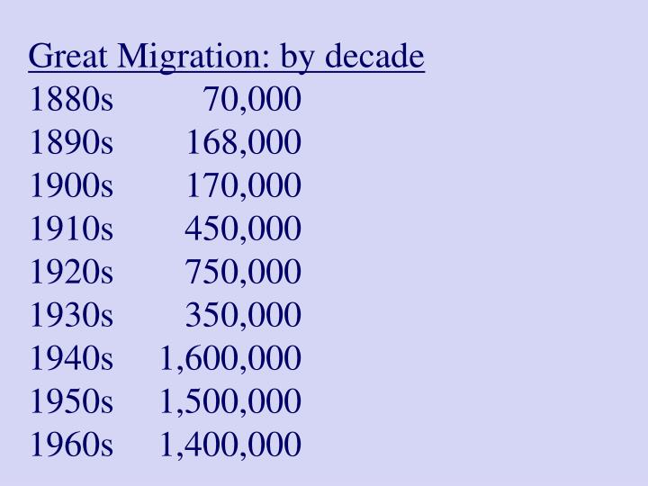 Great Migration: by decade