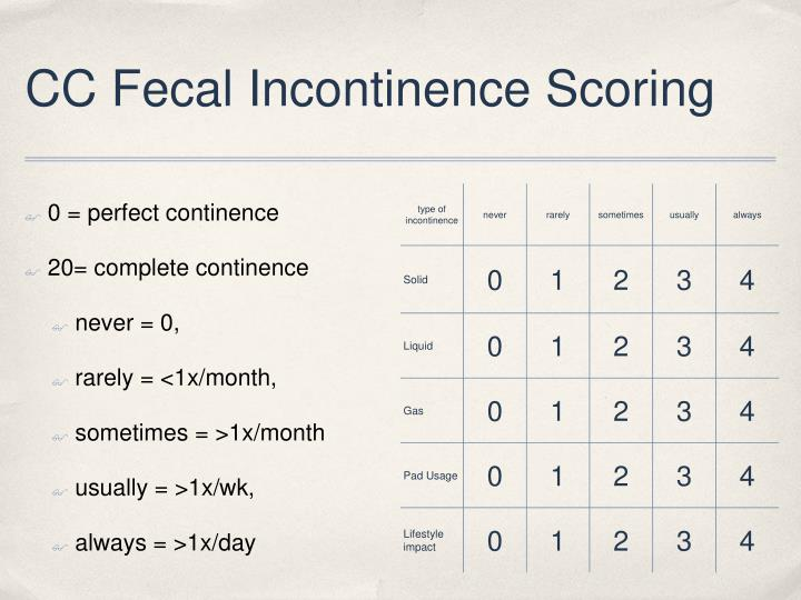 CC Fecal Incontinence Scoring