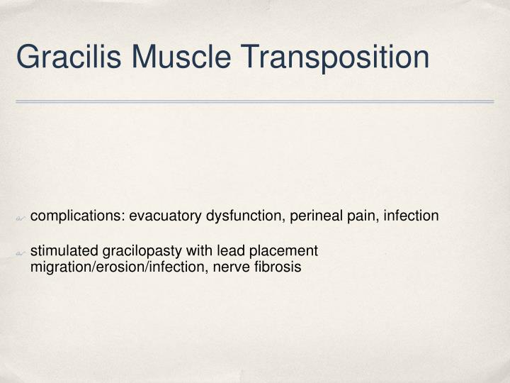 Gracilis Muscle Transposition