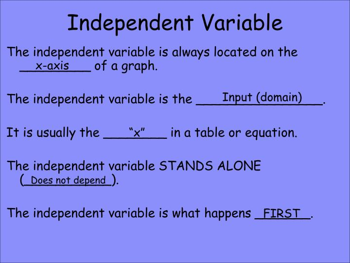 Independent Variable