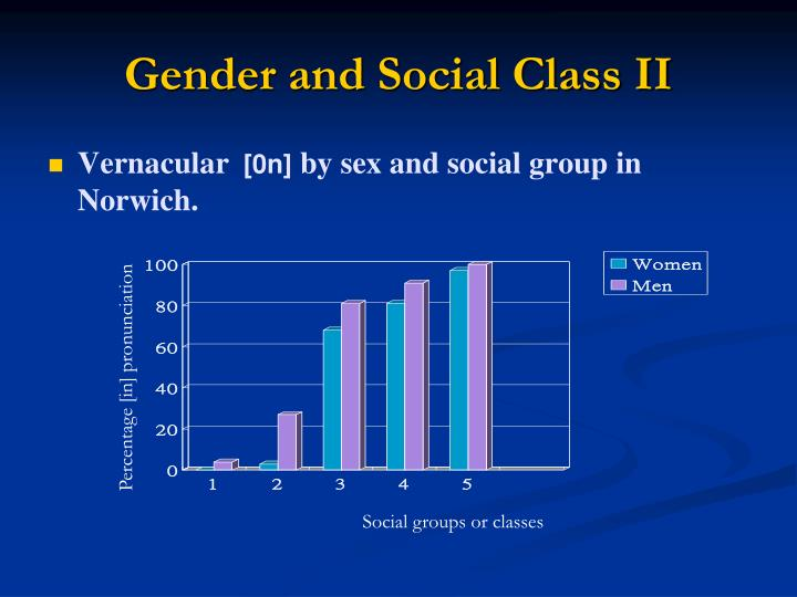 Gender and Social Class II