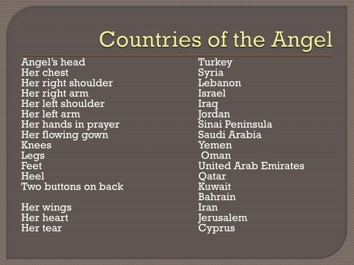 Countries of the Angel