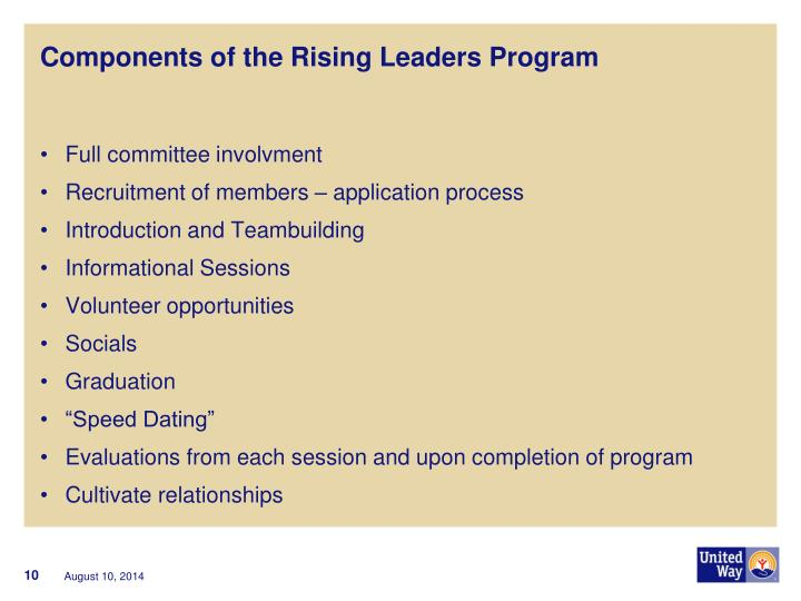 Components of the Rising Leaders Program