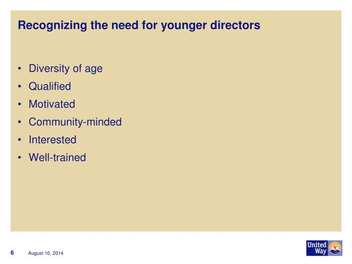Recognizing the need for younger directors