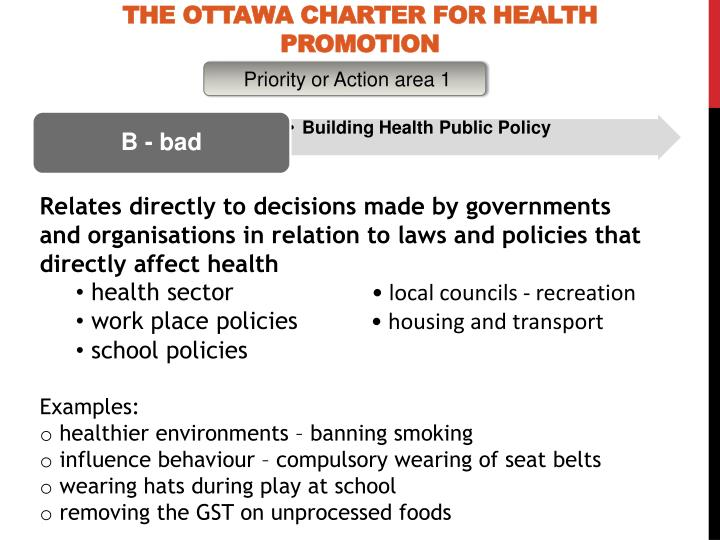 ottawa charter essay Cancer is the second largest cause of death in australia and accounts for approximately 27% of all deaths risk factors generally include exposure to sun, poor diet and smoking.