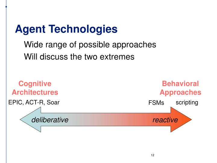 Agent Technologies