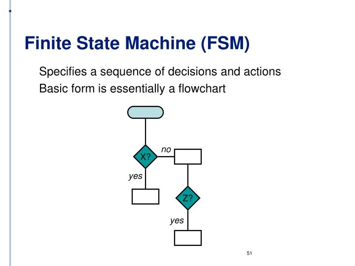 Finite State Machine (FSM)