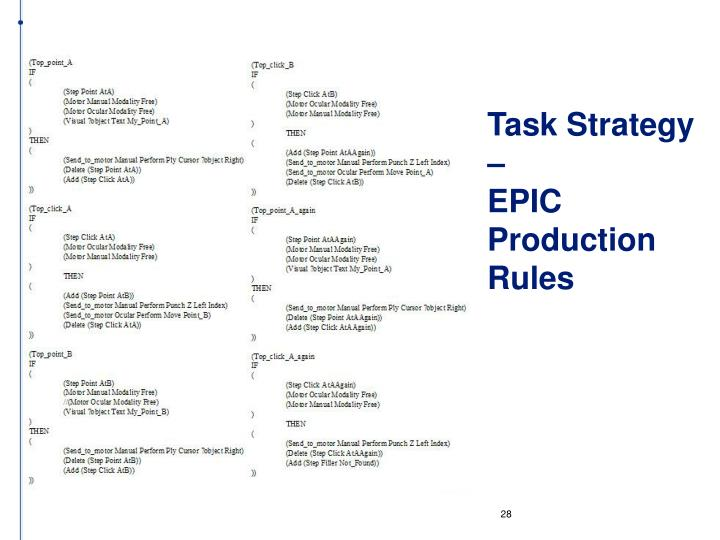 Task Strategy –
